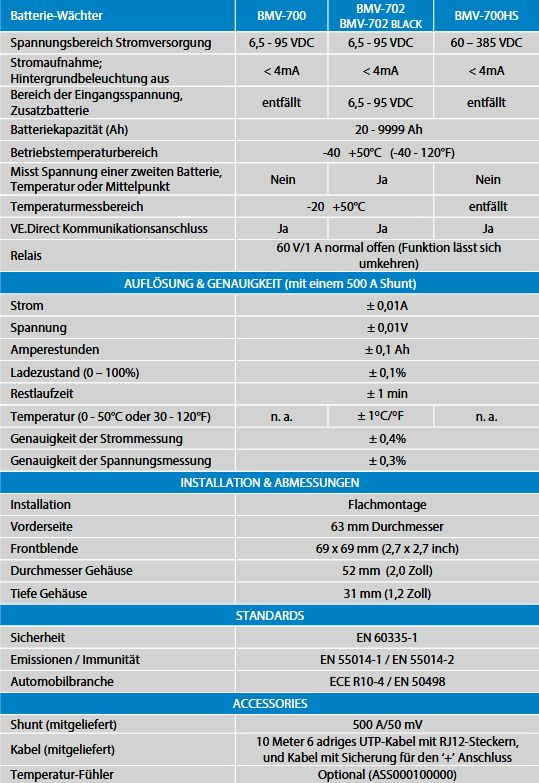 Technische-DatenR2pBjGpoxrXvU