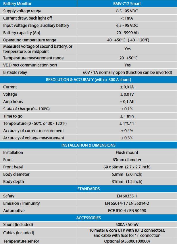 Technische-Daten-BMV-712