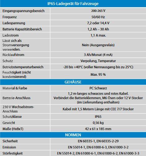 Technische-Daten-1587e175216492