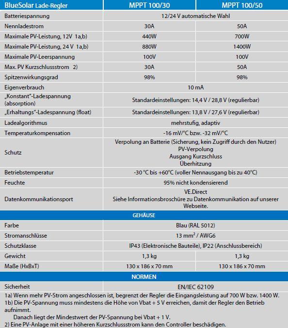 Technische-Daten588871bd80d30