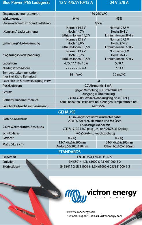 Technische-Daten587e14c0132c1