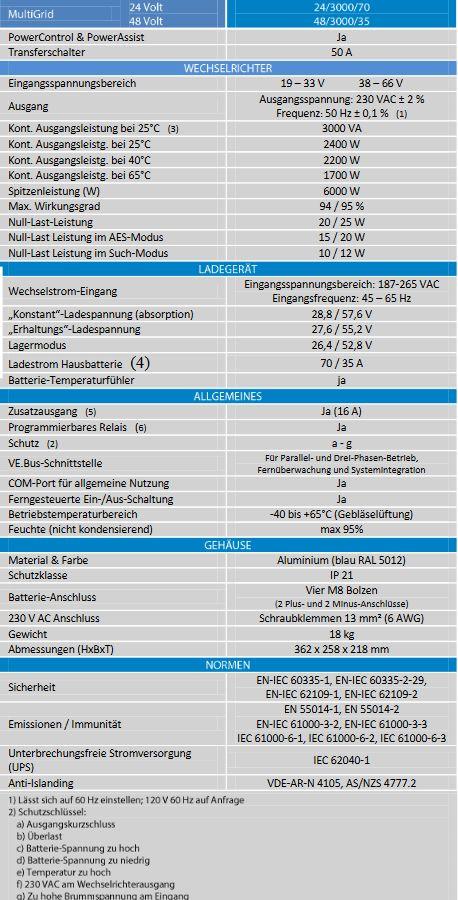 Technische-Daten587e1b7889313
