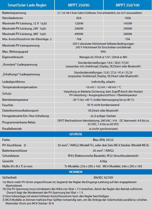 Technische-Daten58886ffb3a957