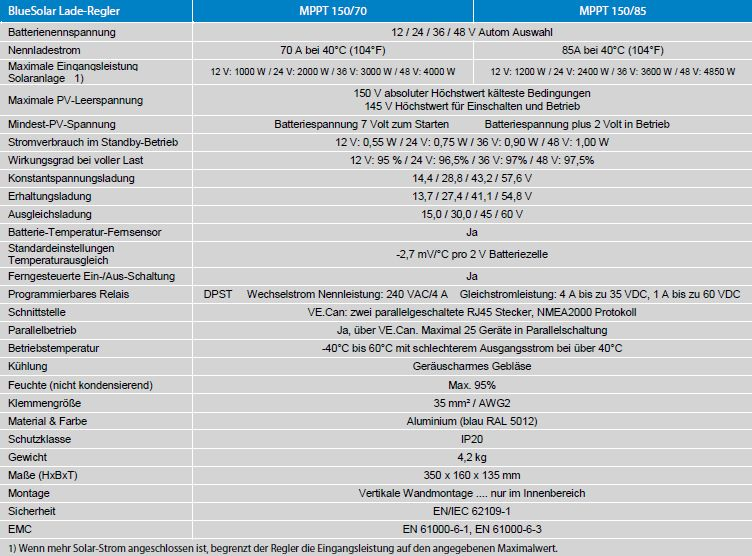 Technische-Daten58886f3c3beda