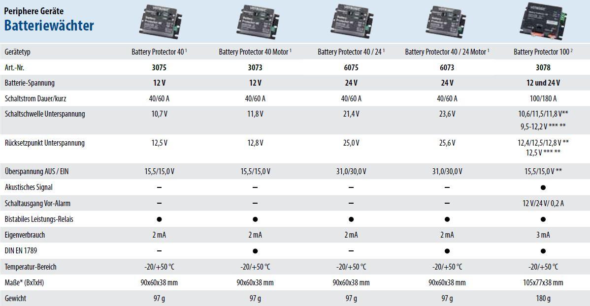 Technische-DatenvyVKylM2dqGSa