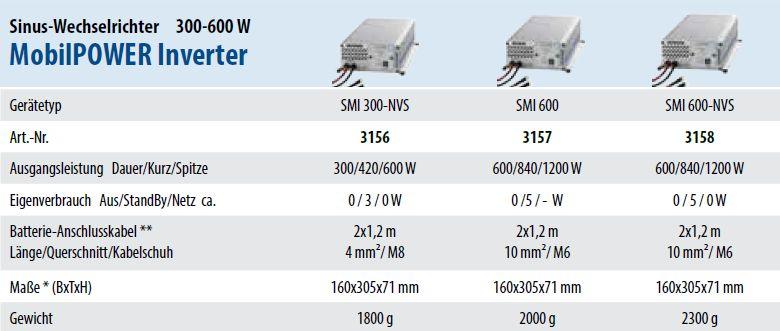 Technische-Daten-300-600