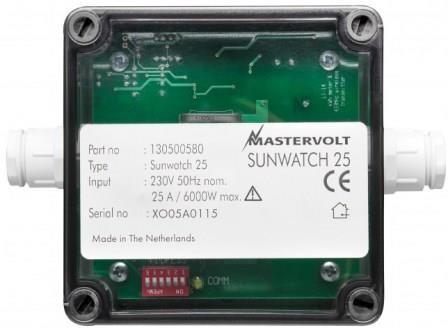 Msunwatch_25.jpg