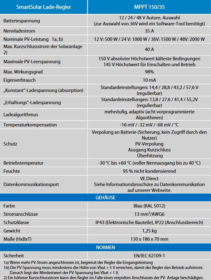 Technische-DatenZoOyZDD7h1L07