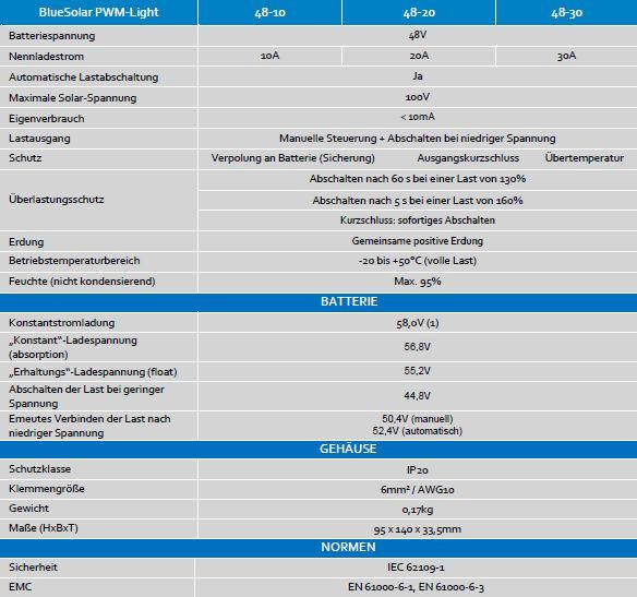 Technische-Daten58886de222266