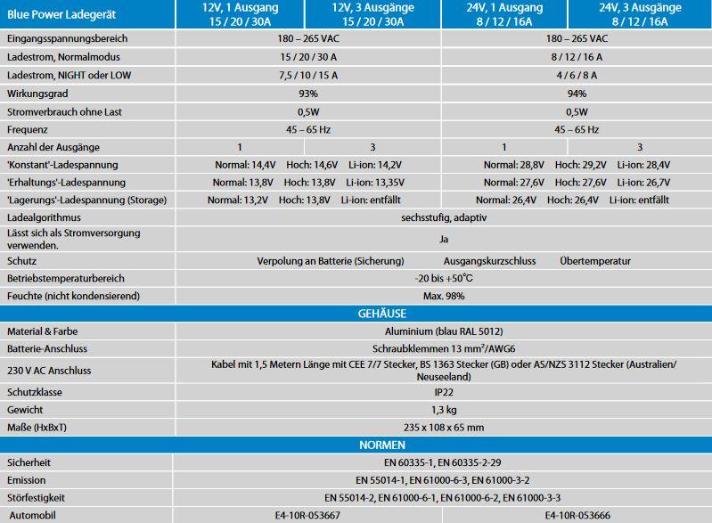 Technische-Daten587e17f423521