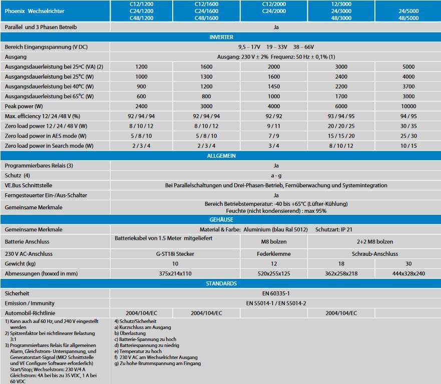 Technische-Daten587df82fbbba3