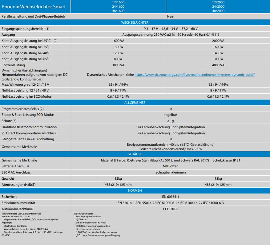Victron Phoenix Smart 12//1600 1300W Wechselrichter Spannungswandler 12V 230V