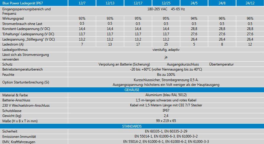 Technische-Daten587e16678bd86