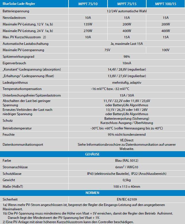 Technische-Daten5888721d6a03b