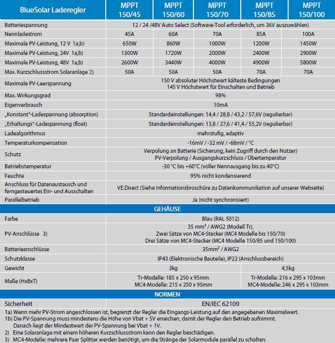 Technische-Daten5888711f98c53