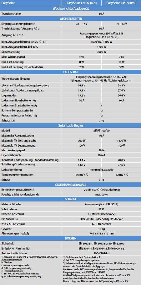 Technische-Daten587e208130e3c