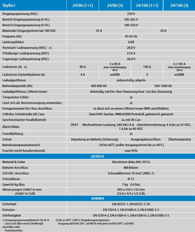 Technische-Daten587e1086d5e60