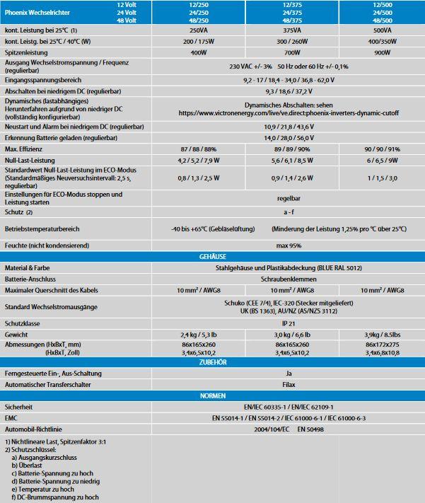 Technische-Daten587df79308e3f