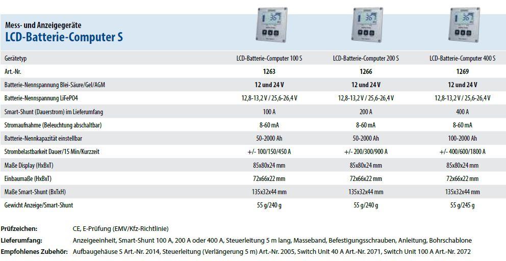 Technische-Daten4rozdUC3PIrDy