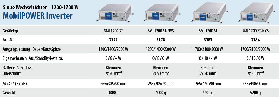 Technische-Daten-1200-1700