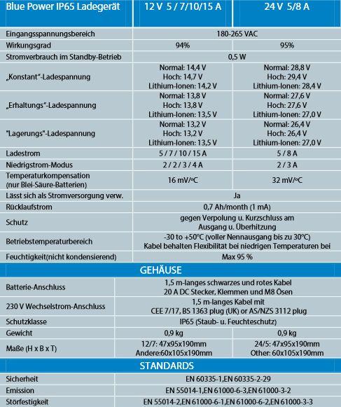 Technische-Daten587e159ca4317