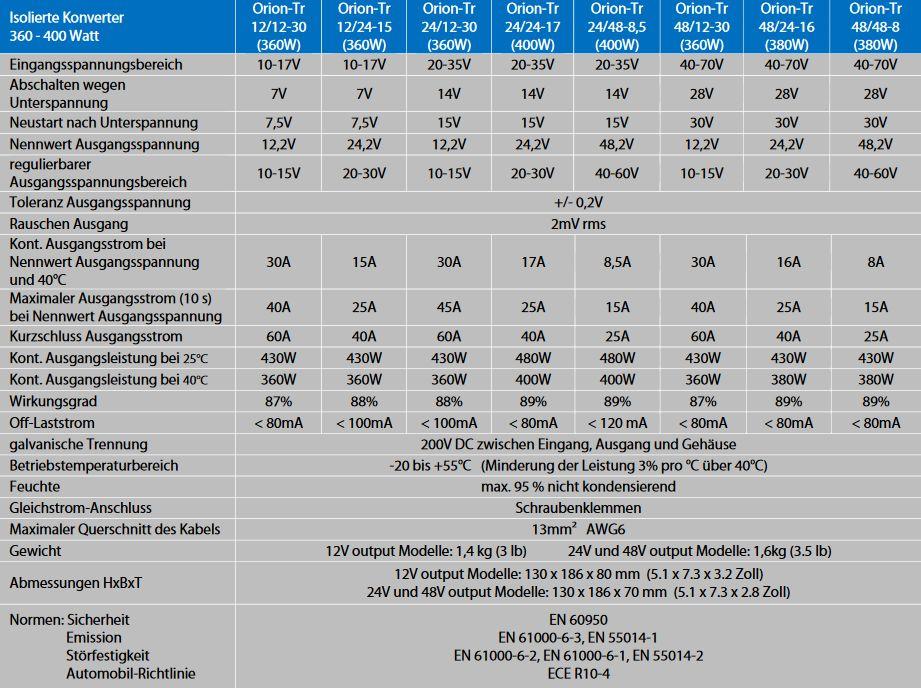 Technische-Datenxl1SxlIiJJdpn