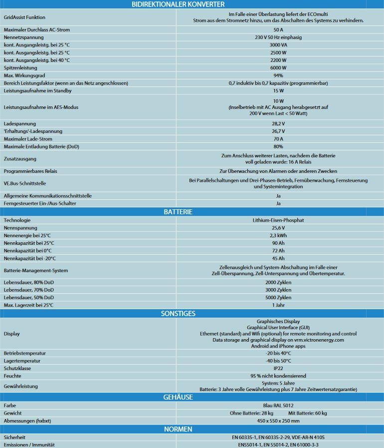 Technische-Daten587e1fdb16141