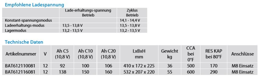 Technische-Daten-Lead-Carbon